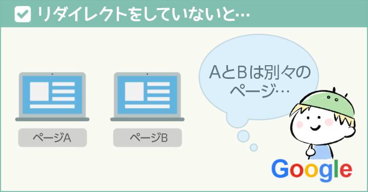 Googleの認識