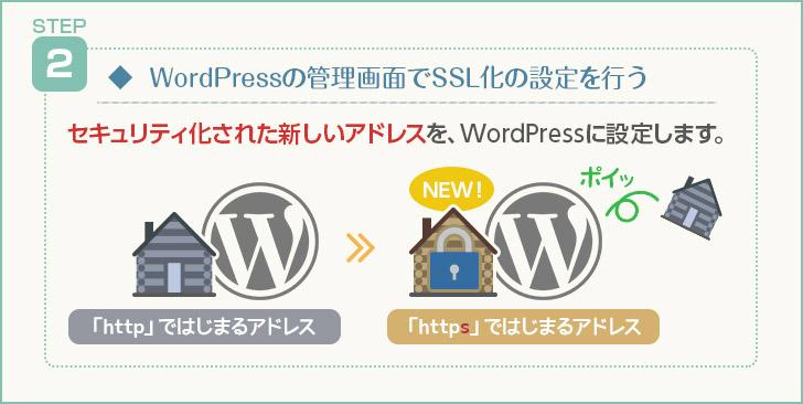 WordPressの管理画面でSSL化の設定を行う