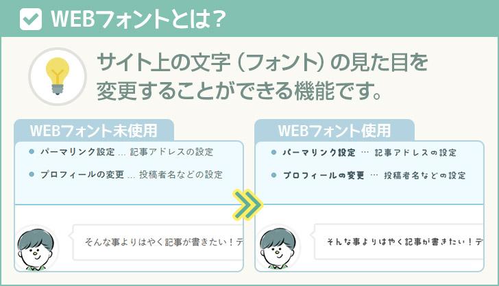 WEBフォントって何?