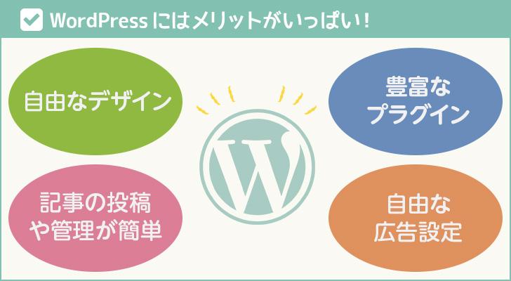 WordPressはメリットがたくさん
